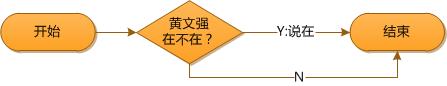Java基础第五讲:流程控制(一)